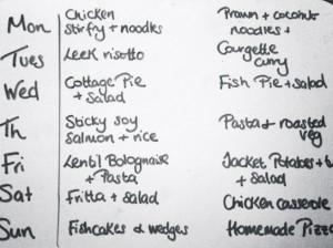 Dietitian UK: Meal Planner
