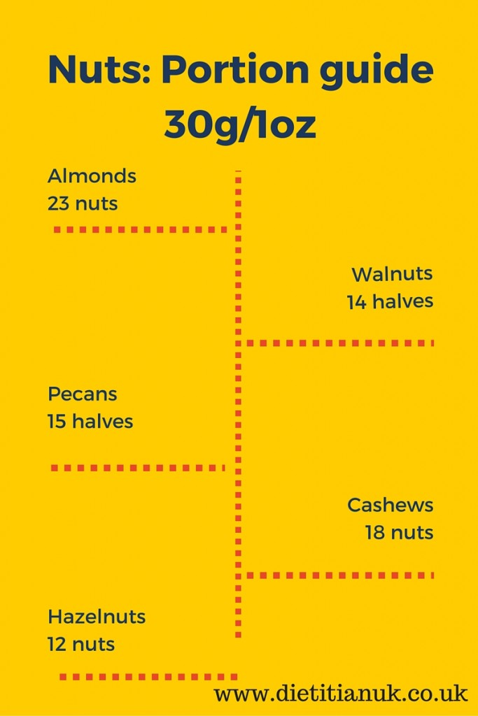 Dietitian UK: Nuts portion guide