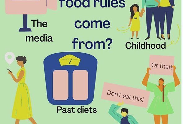 What are your food rules?